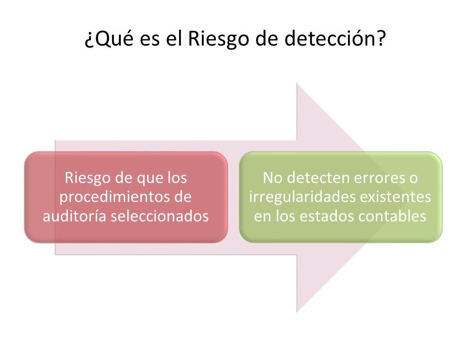 ¿Qué es el Riesgo de detección? Riesgo de que los procedimientos de auditoría seleccionados No detecten errores o irregularidades existentes en los es