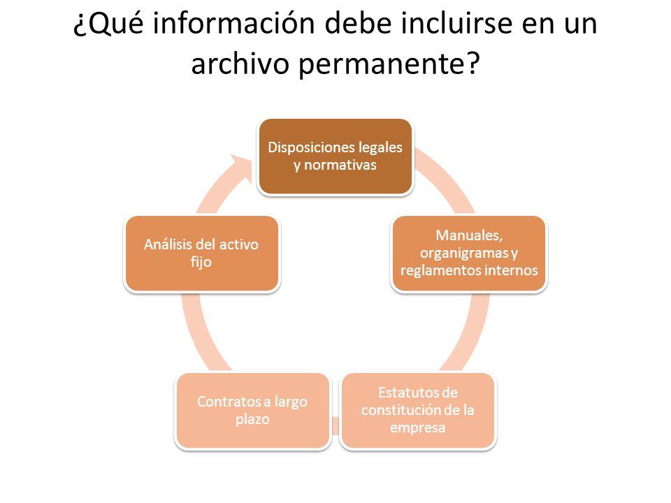¿Qué información debe incluirse en un archivo permanente? Disposiciones legales y normativas Manuales, organigramas y reglamentos internos Estatutos d