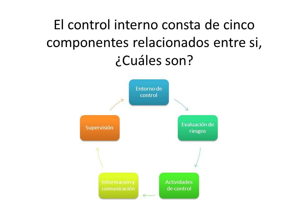 El control interno consta de cinco componentes relacionados entre si, ¿Cuáles son? Entorno de control Evaluación de riesgos Actividades de control Inf