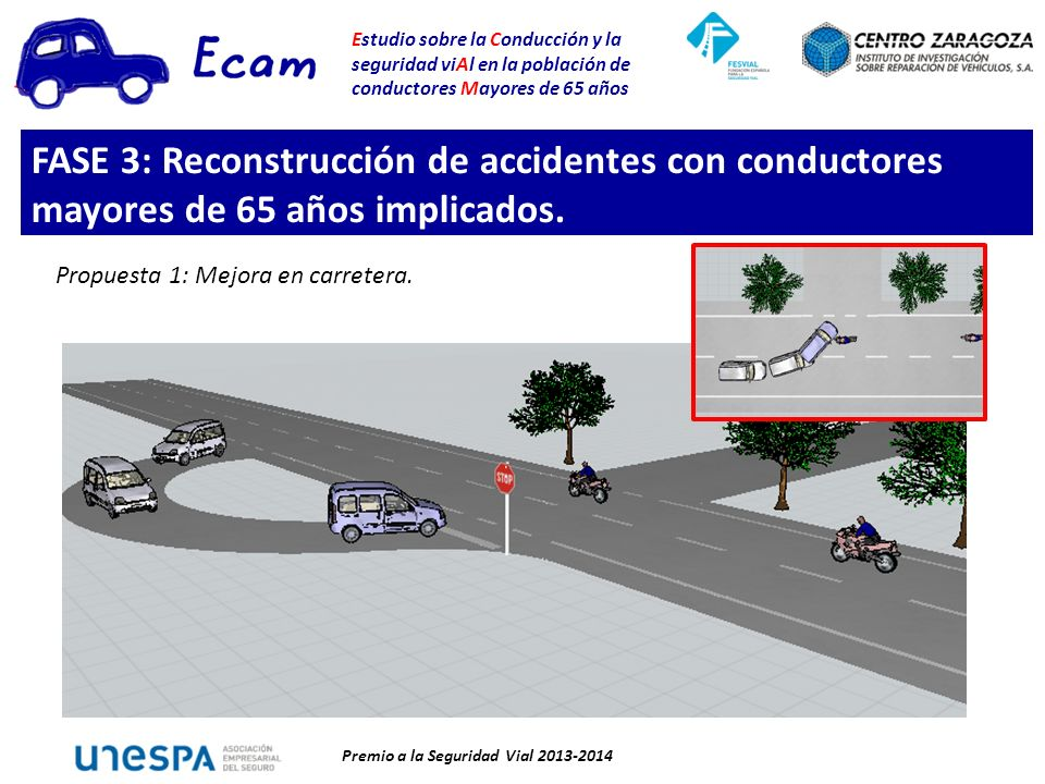 Estudio sobre la Conducción y la seguridad viAl en la población de conductores Mayores de 65 años Premio a la Seguridad Vial 2013-2014 Propuesta 1: Mejora en carretera.