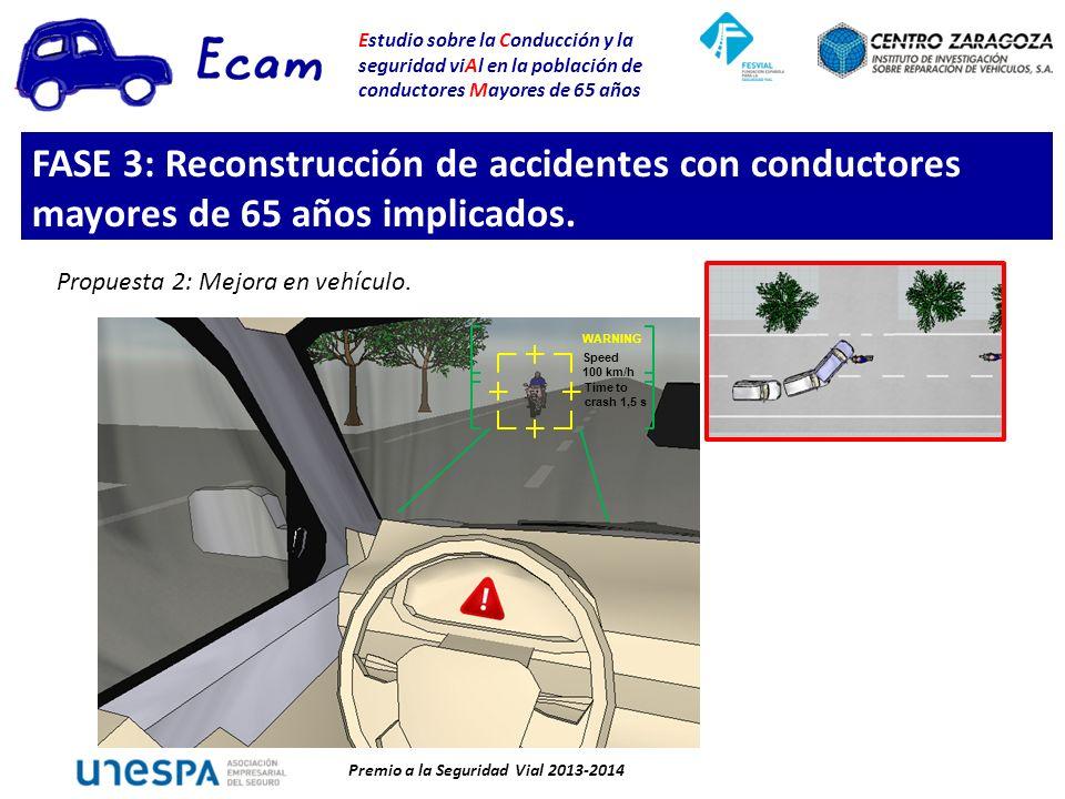 Estudio sobre la Conducción y la seguridad viAl en la población de conductores Mayores de 65 años Premio a la Seguridad Vial 2013-2014 Propuesta 2: Mejora en vehículo.