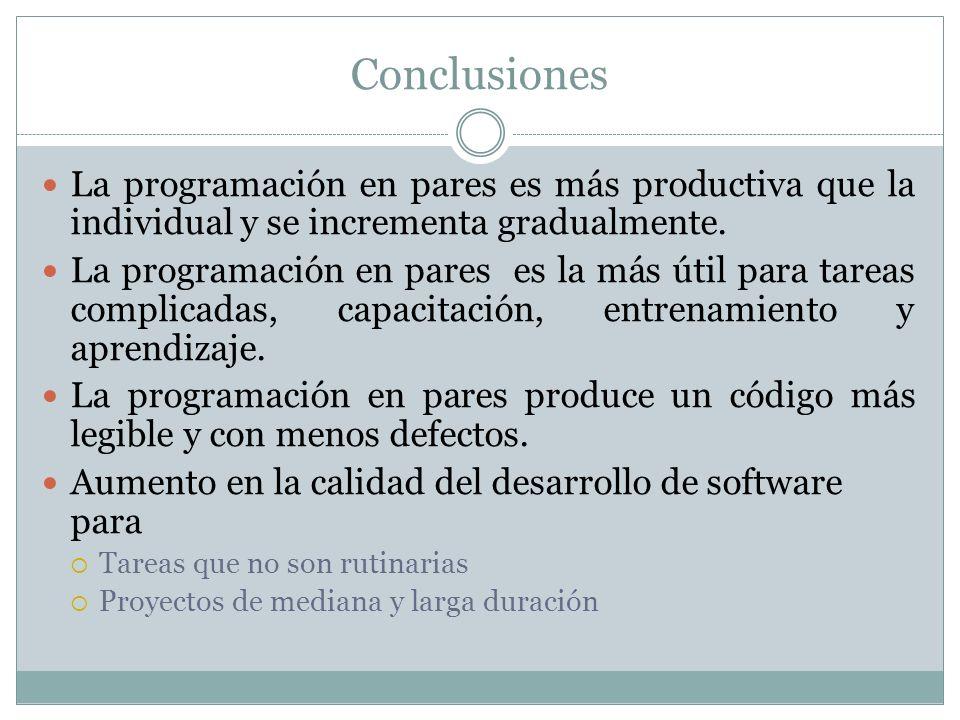 Conclusiones La programación en pares es más productiva que la individual y se incrementa gradualmente.