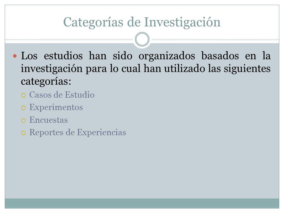 Categorías de Investigación Los estudios han sido organizados basados en la investigación para lo cual han utilizado las siguientes categorías: Casos de Estudio Experimentos Encuestas Reportes de Experiencias