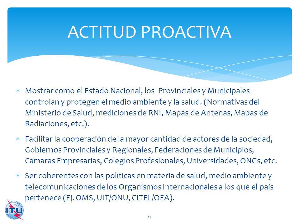Mostrar como el Estado Nacional, los Provinciales y Municipales controlan y protegen el medio ambiente y la salud. (Normativas del Ministerio de Salud