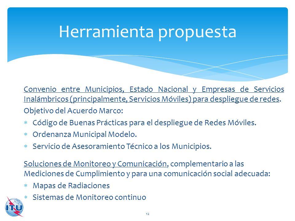 Convenio entre Municipios, Estado Nacional y Empresas de Servicios Inalámbricos (principalmente, Servicios Móviles) para despliegue de redes. Objetivo