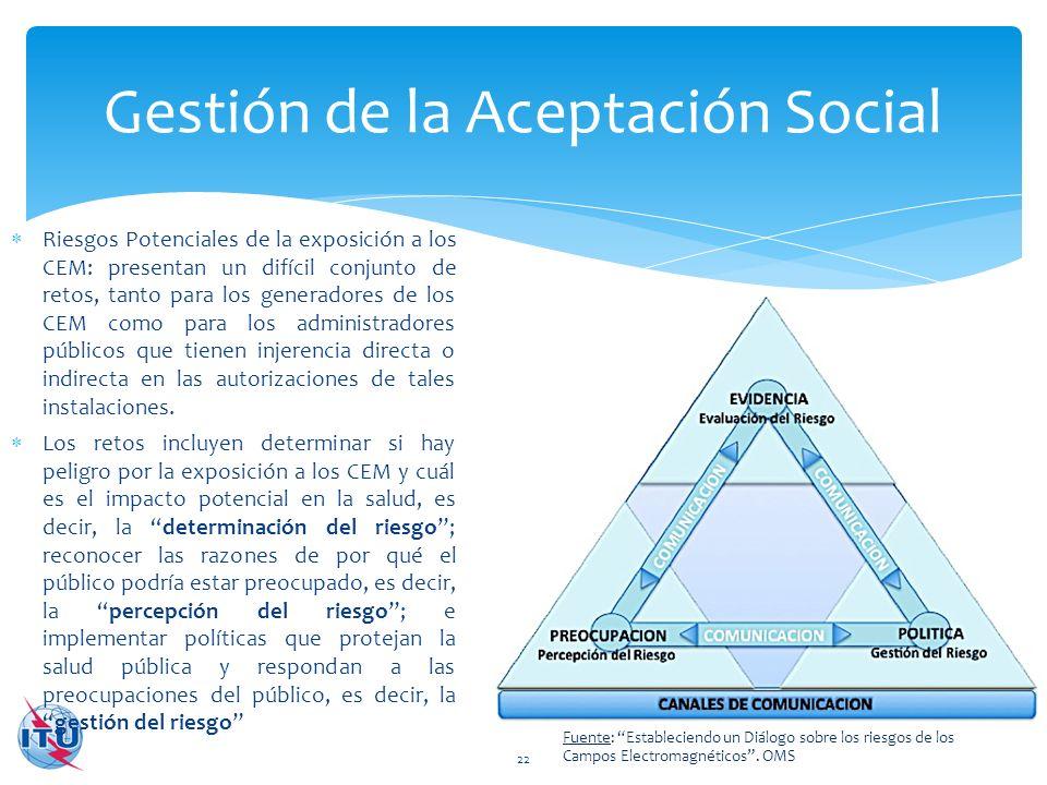 Gestión de la Aceptación Social 22 Riesgos Potenciales de la exposición a los CEM: presentan un difícil conjunto de retos, tanto para los generadores