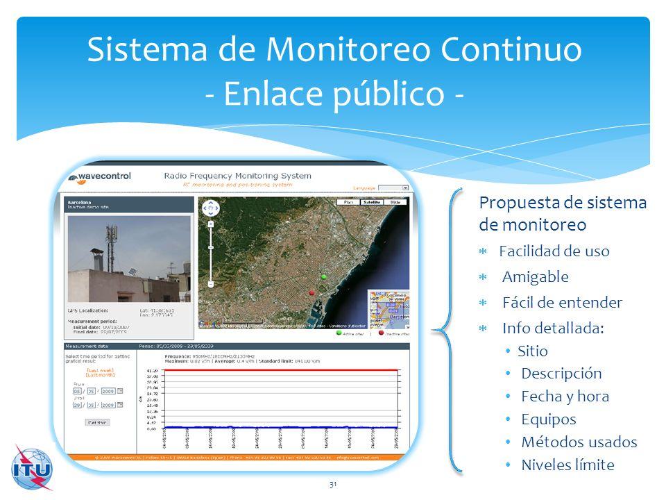 Sistema de Monitoreo Continuo - Enlace público - 31 Propuesta de sistema de monitoreo Facilidad de uso Amigable Fácil de entender Info detallada: Siti