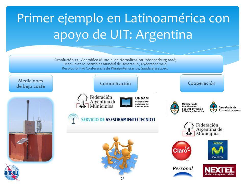 Primer ejemplo en Latinoamérica con apoyo de UIT: Argentina 33 Mediciones de bajo coste Cooperación Resolución 72 - Asamblea Mundial de Nomalización J