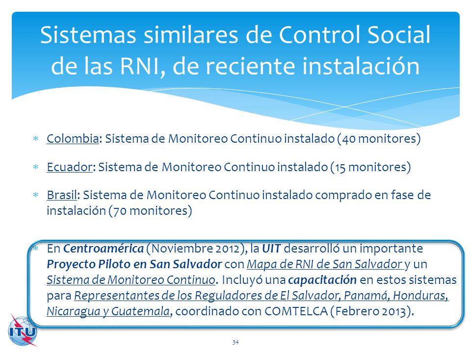 Colombia: Sistema de Monitoreo Continuo instalado (40 monitores) Ecuador: Sistema de Monitoreo Continuo instalado (15 monitores) Brasil: Sistema de Mo