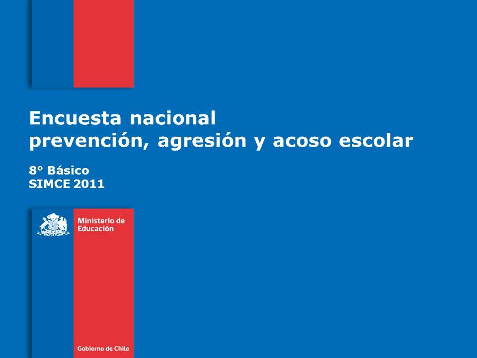Encuesta nacional prevención, agresión y acoso escolar 8° Básico SIMCE 2011