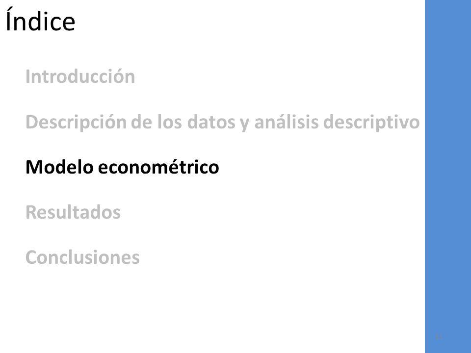 Índice Introducción Descripción de los datos y análisis descriptivo Modelo econométrico Resultados Conclusiones 11