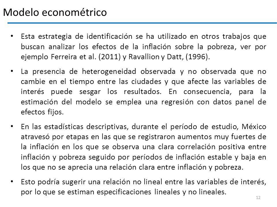 Modelo econométrico Esta estrategia de identificación se ha utilizado en otros trabajos que buscan analizar los efectos de la inflación sobre la pobreza, ver por ejemplo Ferreira et al.