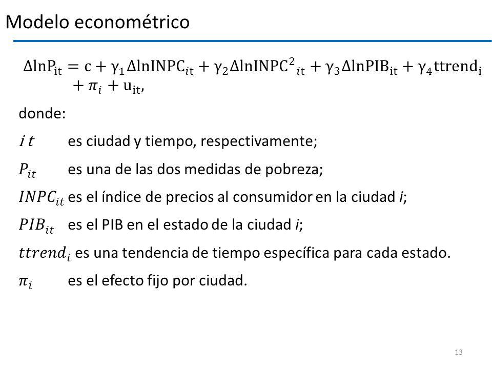 Modelo econométrico 13
