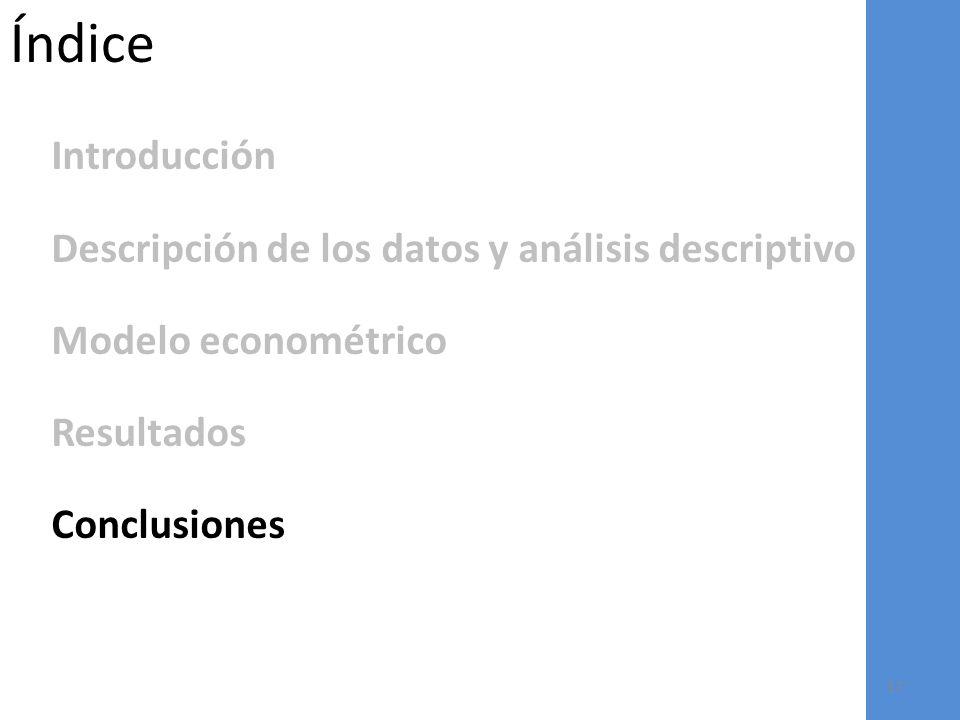 Índice Introducción Descripción de los datos y análisis descriptivo Modelo econométrico Resultados Conclusiones 17