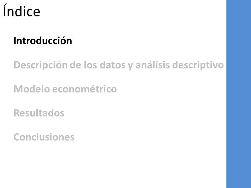 Índice Introducción Descripción de los datos y análisis descriptivo Modelo econométrico Resultados Conclusiones 2