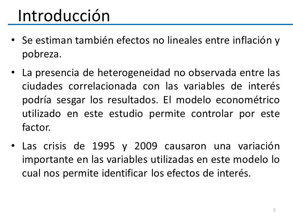 Introducción Se estiman también efectos no lineales entre inflación y pobreza. La presencia de heterogeneidad no observada entre las ciudades correlac