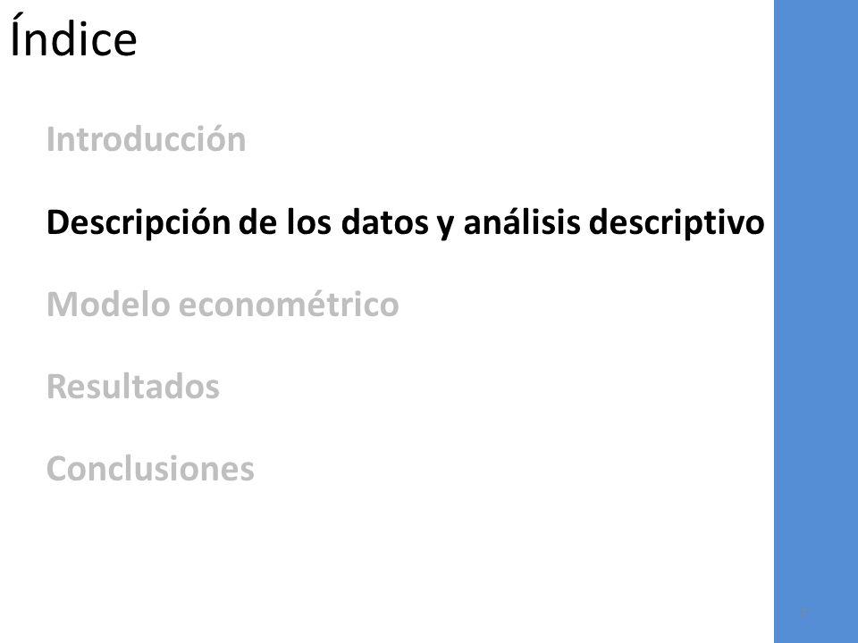Índice Introducción Descripción de los datos y análisis descriptivo Modelo econométrico Resultados Conclusiones 7