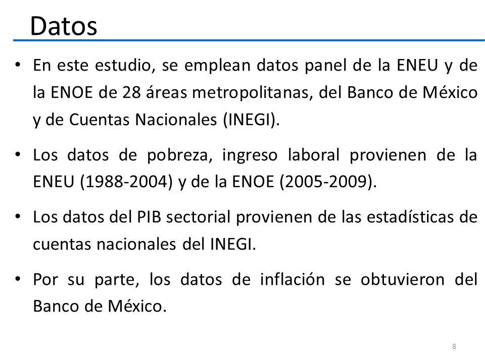 En este estudio, se emplean datos panel de la ENEU y de la ENOE de 28 áreas metropolitanas, del Banco de México y de Cuentas Nacionales (INEGI). Los d
