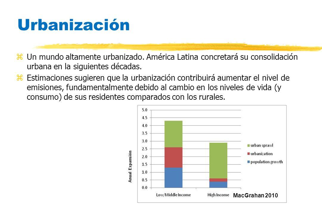 Urbanización zUn mundo altamente urbanizado. América Latina concretará su consolidación urbana en la siguientes décadas. zEstimaciones sugieren que la