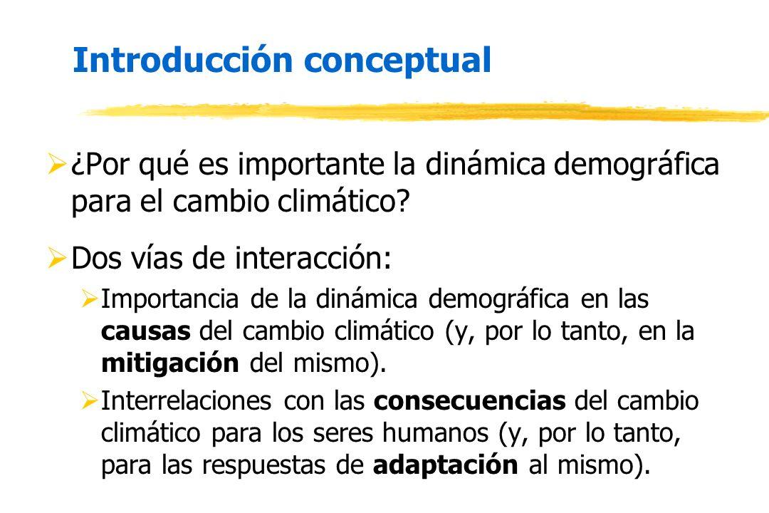 Introducción conceptual ¿Por qué es importante la dinámica demográfica para el cambio climático? Dos vías de interacción: Importancia de la dinámica d