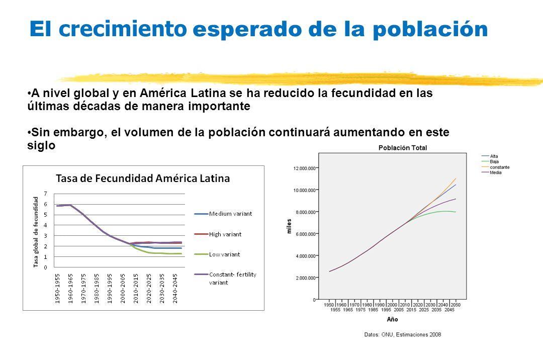 El crecimiento esperado de la población A nivel global y en América Latina se ha reducido la fecundidad en las últimas décadas de manera importante Si