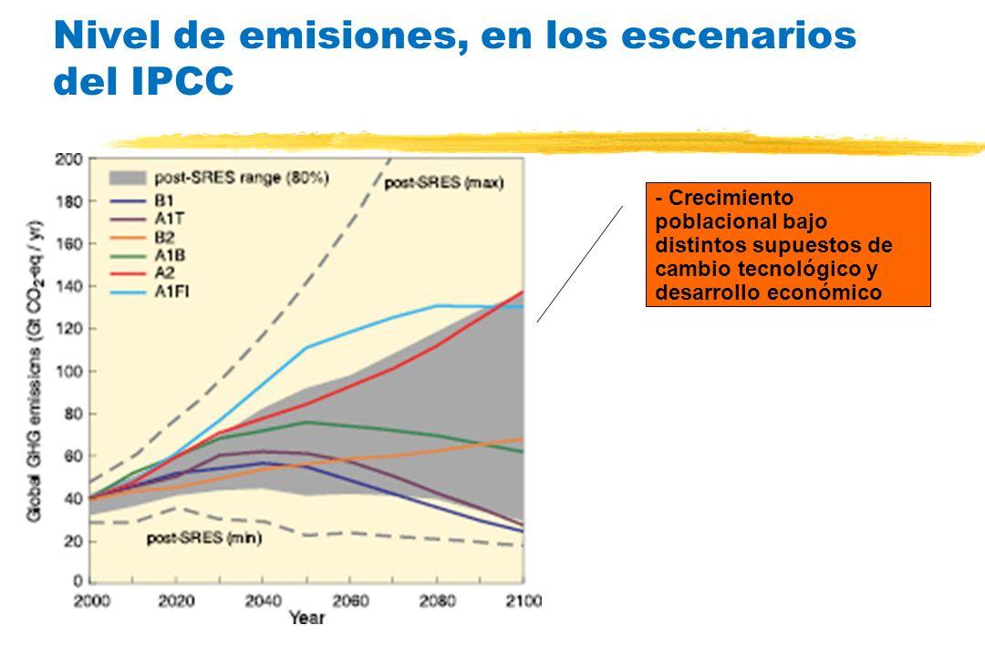 Nivel de emisiones, en los escenarios del IPCC - Crecimiento poblacional bajo distintos supuestos de cambio tecnológico y desarrollo económico