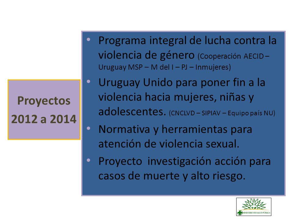 Programa integral de lucha contra la violencia de género (Cooperación AECID – Uruguay MSP – M del I – PJ – Inmujeres) Uruguay Unido para poner fin a l