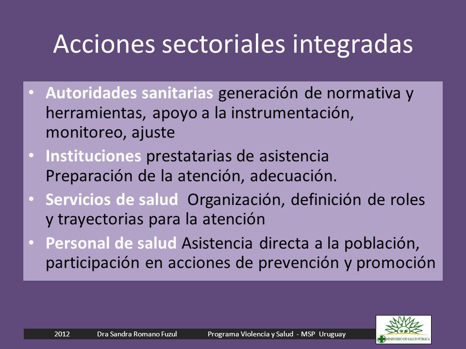 Acciones sectoriales integradas Autoridades sanitarias generación de normativa y herramientas, apoyo a la instrumentación, monitoreo, ajuste Instituci