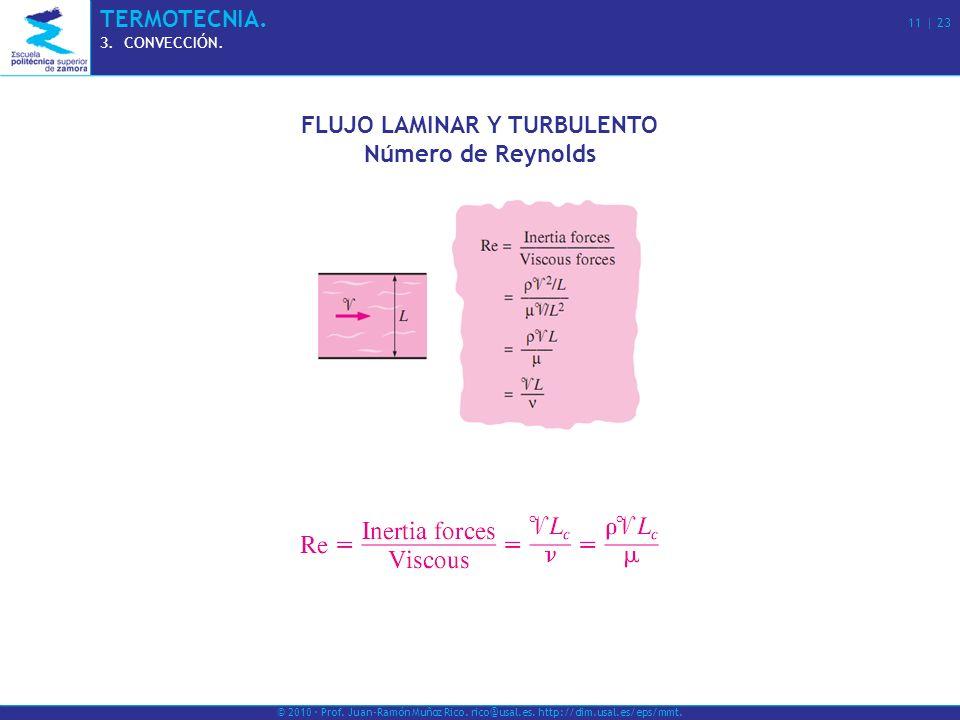 © 2010 · Prof. Juan-Ramón Muñoz Rico. rico@usal.es. http://dim.usal.es/eps/mmt. TERMOTECNIA. 11 | 23 3.CONVECCIÓN. FLUJO LAMINAR Y TURBULENTO Número d