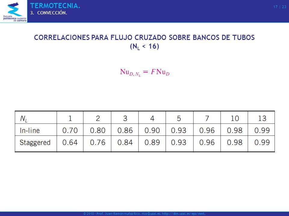 © 2010 · Prof. Juan-Ramón Muñoz Rico. rico@usal.es. http://dim.usal.es/eps/mmt. TERMOTECNIA. 17   23 3.CONVECCIÓN. CORRELACIONES PARA FLUJO CRUZADO SO