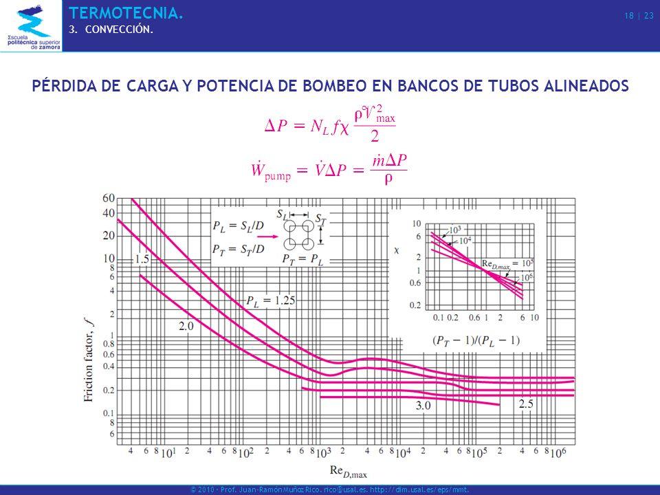 © 2010 · Prof. Juan-Ramón Muñoz Rico. rico@usal.es. http://dim.usal.es/eps/mmt. TERMOTECNIA. 18 | 23 3.CONVECCIÓN. PÉRDIDA DE CARGA Y POTENCIA DE BOMB