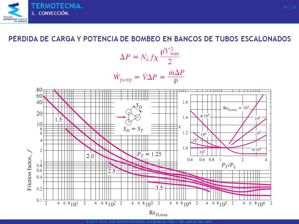 © 2010 · Prof. Juan-Ramón Muñoz Rico. rico@usal.es. http://dim.usal.es/eps/mmt. TERMOTECNIA. 19 | 23 3.CONVECCIÓN. PÉRDIDA DE CARGA Y POTENCIA DE BOMB