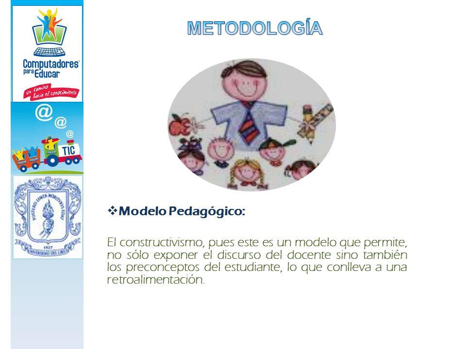 Modelo Pedagógico: El constructivismo, pues este es un modelo que permite, no sólo exponer el discurso del docente sino también los preconceptos del e