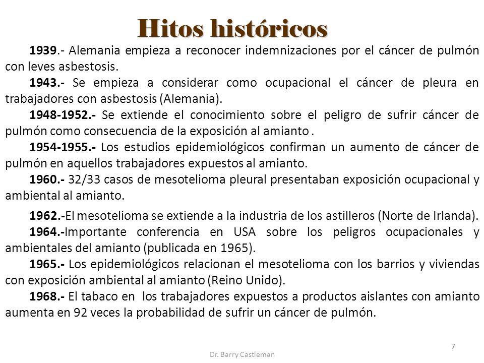 77 Hitos históricos Dr. Barry Castleman 1939.- Alemania empieza a reconocer indemnizaciones por el cáncer de pulmón con leves asbestosis. 1943.- Se em