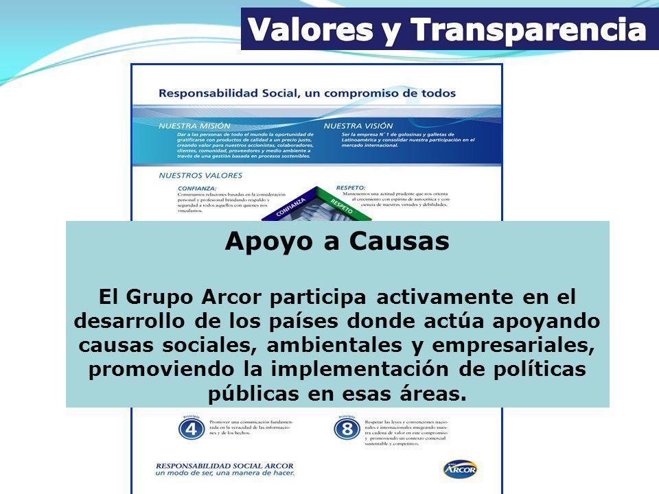 Apoyo a Causas El Grupo Arcor participa activamente en el desarrollo de los países donde actúa apoyando causas sociales, ambientales y empresariales,