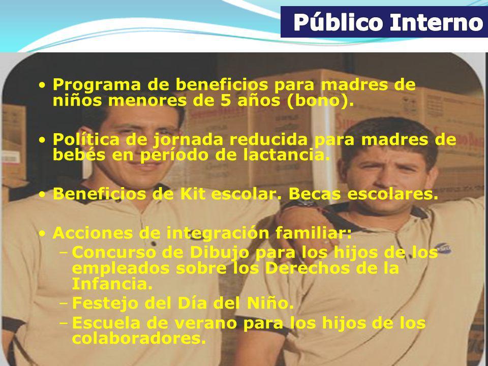 Programa de beneficios para madres de niños menores de 5 años (bono). Política de jornada reducida para madres de bebés en período de lactancia. Benef