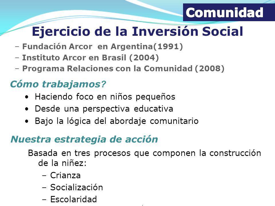 Ejercicio de la Inversión Social –Fundación Arcor en Argentina(1991) –Instituto Arcor en Brasil (2004) –Programa Relaciones con la Comunidad (2008) Có