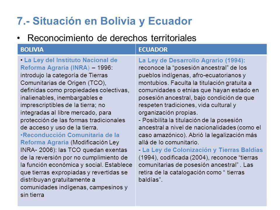 7.- Situación en Bolivia y Ecuador Reconocimiento de derechos territoriales BOLIVIAECUADOR La Ley del Instituto Nacional de Reforma Agraria (INRA) – 1