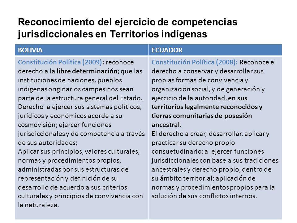 Reconocimiento del ejercicio de competencias jurisdiccionales en Territorios indígenas BOLIVIAECUADOR Constitución Política (2009): reconoce derecho a