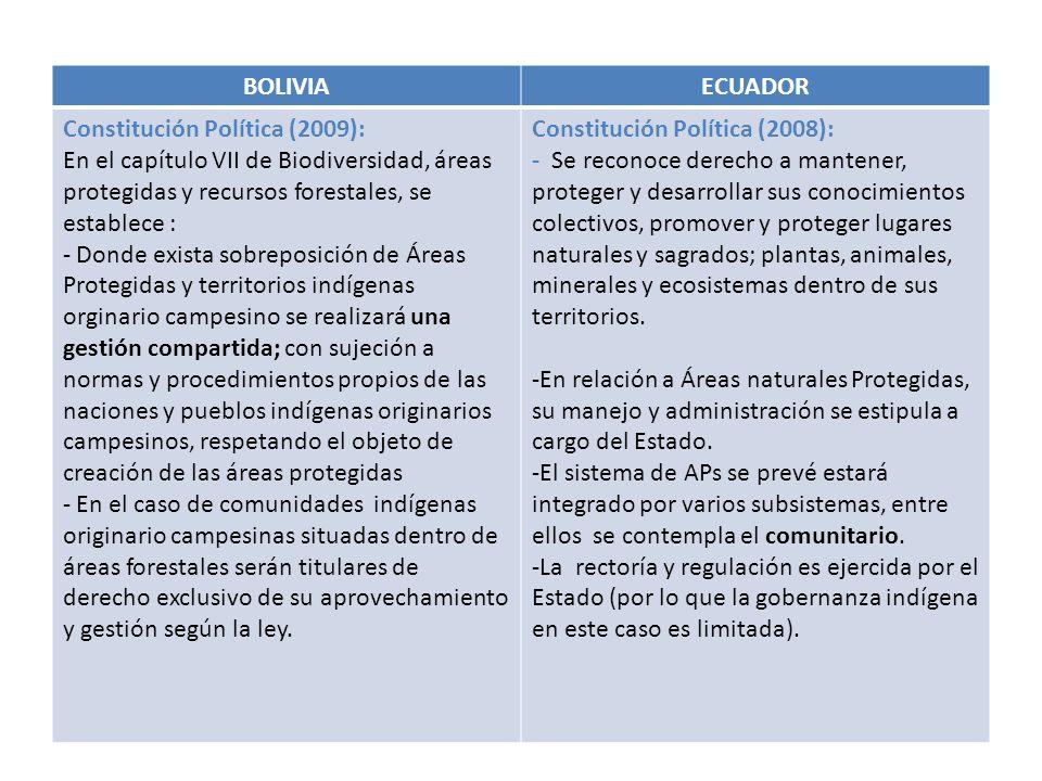 BOLIVIAECUADOR Constitución Política (2009): En el capítulo VII de Biodiversidad, áreas protegidas y recursos forestales, se establece : - Donde exist