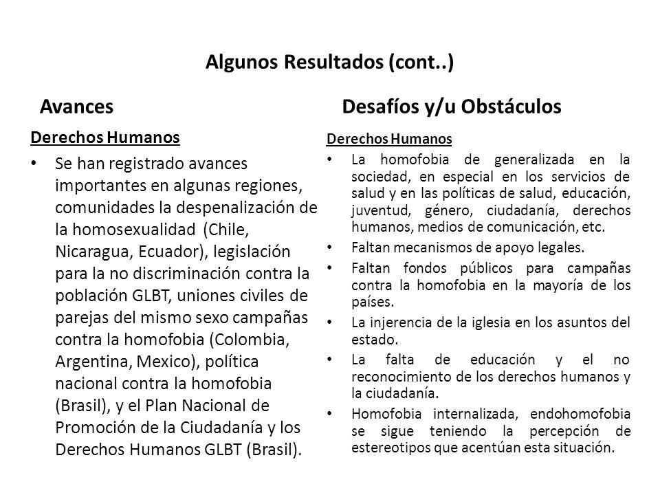 Algunos Resultados (cont..) Avances Derechos Humanos Se han registrado avances importantes en algunas regiones, comunidades la despenalización de la homosexualidad (Chile, Nicaragua, Ecuador), legislación para la no discriminación contra la población GLBT, uniones civiles de parejas del mismo sexo campañas contra la homofobia (Colombia, Argentina, Mexico), política nacional contra la homofobia (Brasil), y el Plan Nacional de Promoción de la Ciudadanía y los Derechos Humanos GLBT (Brasil).