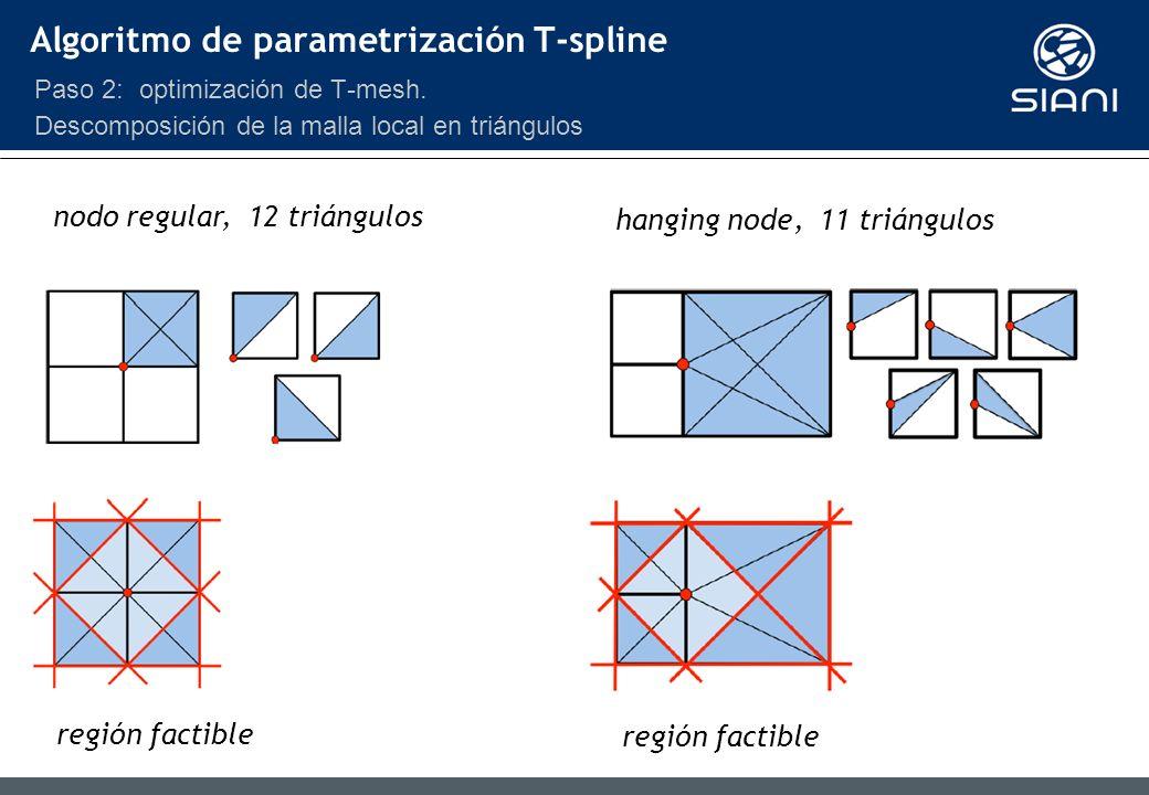 nodo regular, 12 triángulos hanging node, 11 triángulos región factible Algoritmo de parametrización T-spline Paso 2: optimización de T-mesh.