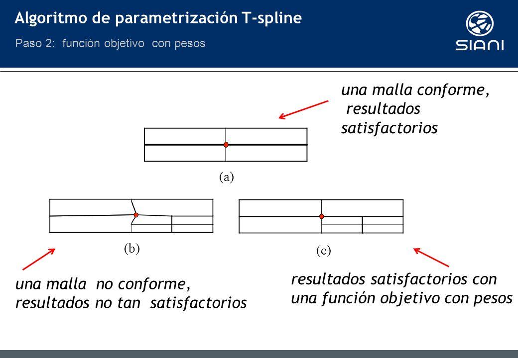 una malla conforme, resultados satisfactorios una malla no conforme, resultados no tan satisfactorios resultados satisfactorios con una función objetivo con pesos (a) (b) (c) Algoritmo de parametrización T-spline Paso 2: función objetivo con pesos