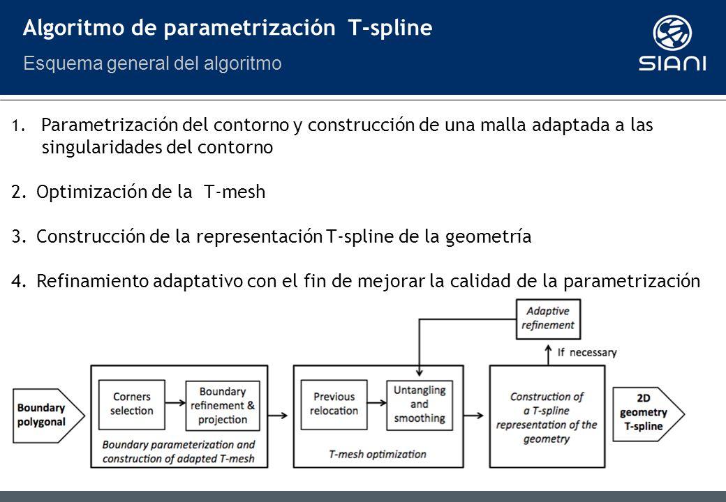 Algoritmo de parametrización T-spline Esquema general del algoritmo 1.