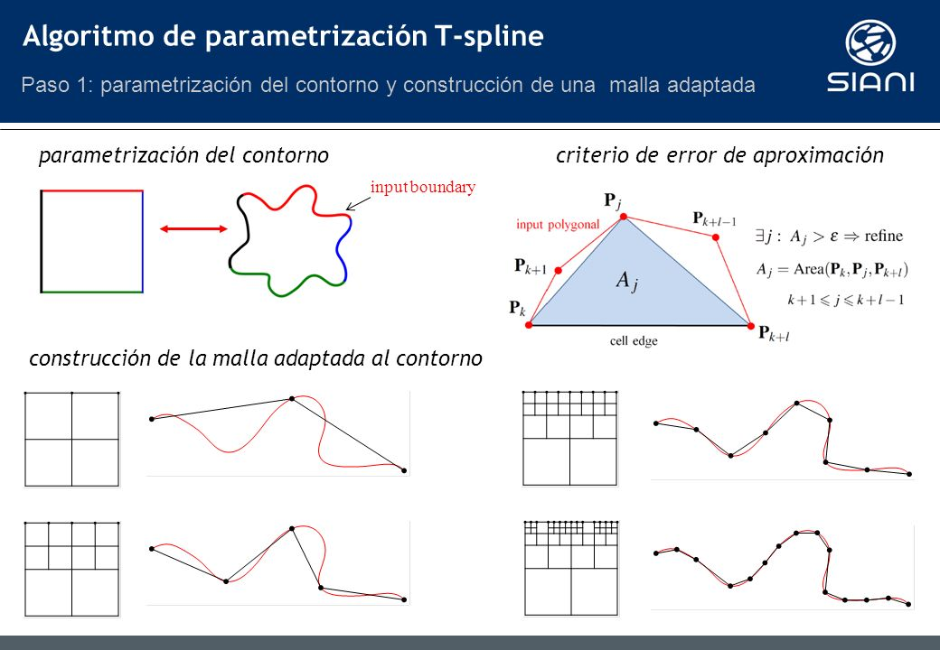 Algoritmo de parametrización T-spline Paso 1: parametrización del contorno y construcción de una malla adaptada criterio de error de aproximaciónparametrización del contorno construcción de la malla adaptada al contorno input boundary