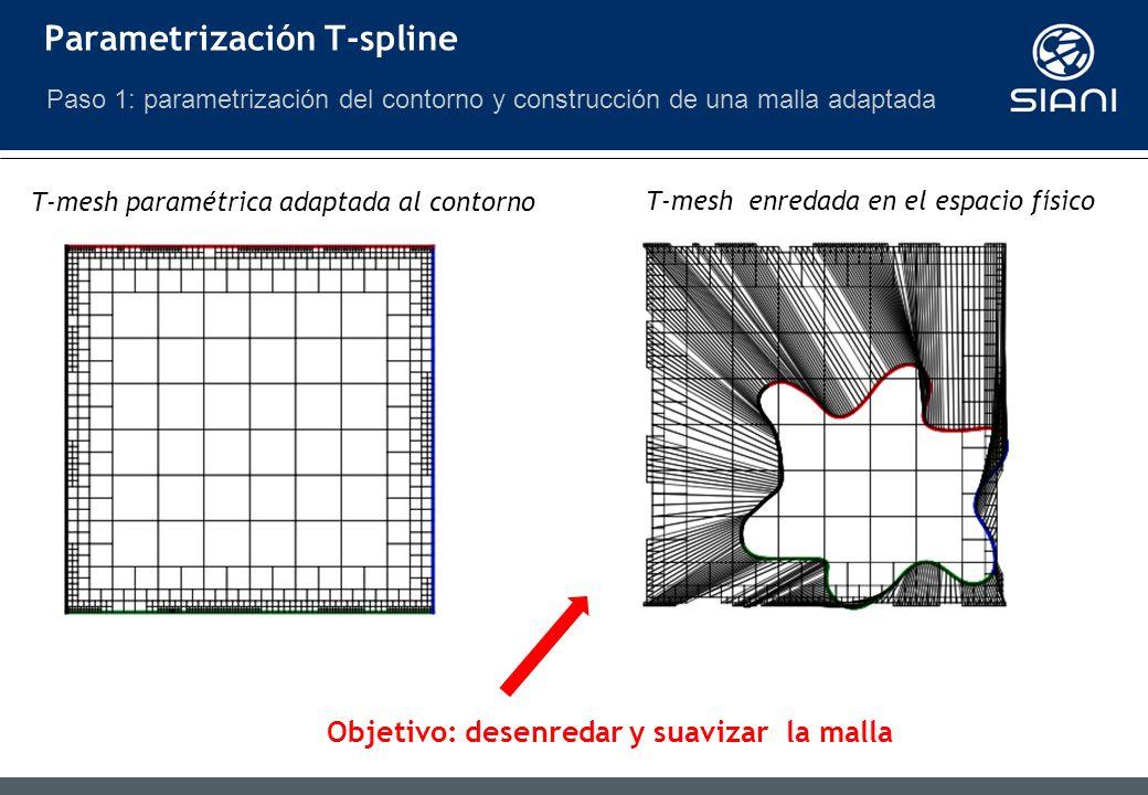 Parametrización T-spline Paso 1: parametrización del contorno y construcción de una malla adaptada T-mesh paramétrica adaptada al contorno T-mesh enredada en el espacio físico Objetivo: desenredar y suavizar la malla
