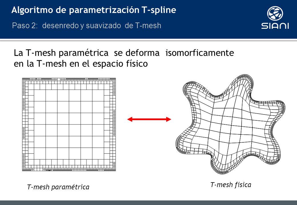 T-mesh paramétrica T-mesh física La T-mesh paramétrica se deforma isomorficamente en la T-mesh en el espacio físico Algoritmo de parametrización T-spline Paso 2: desenredo y suavizado de T-mesh