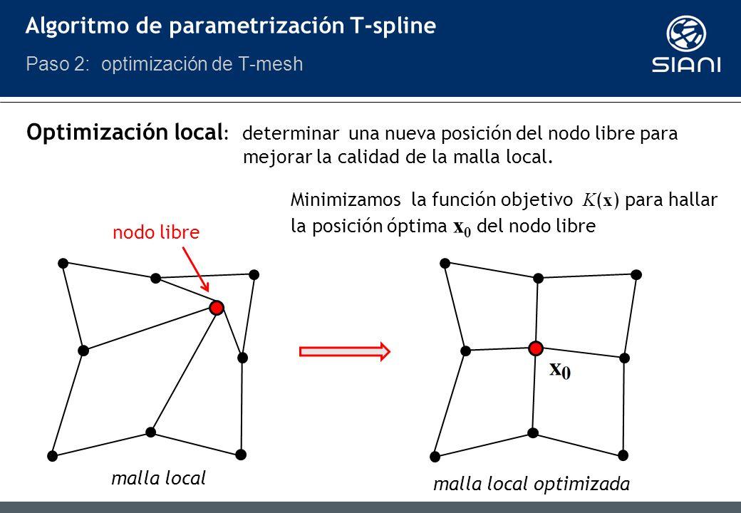 Optimización local : determinar una nueva posición del nodo libre para mejorar la calidad de la malla local.