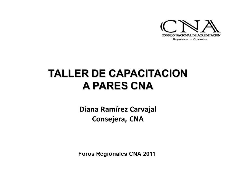 12 Consideraciones Generales 1.La metodología del CNA debe ser adaptada a las características de cada área del conocimiento y al contexto de cada Institución.