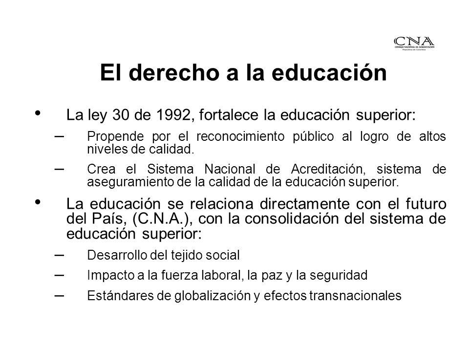 PROBLEMAS INMEDIATOS PROBLEMAS INMEDIATOS DESERCION –Repercusiones sociales: el Estado no cumple con el desarrollo de la política pública.